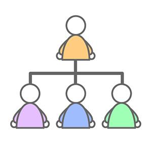 تدوین چارت سازمانی